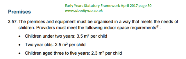 eyfs page 29 space requirements